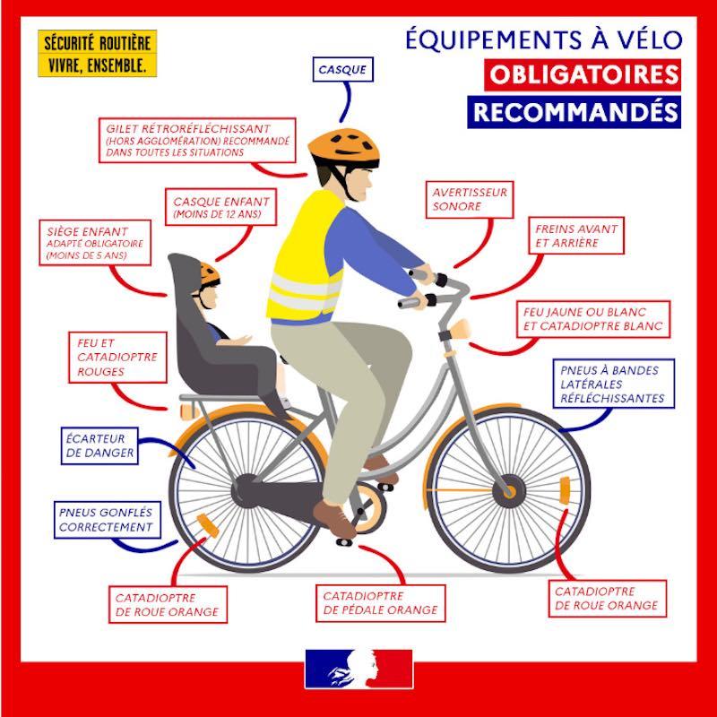 サイクリストも交通ルール